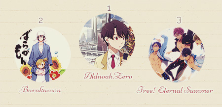 [M]_animes_bilan_ete2014_top_2